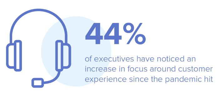 Slide from State of Experience in Canada Report